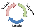 Logo of TDD